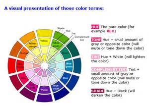 what are the three properties of color basic color terms paint happy a painting a day