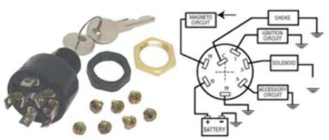bayliner ignition wiring diagram wiring diagram