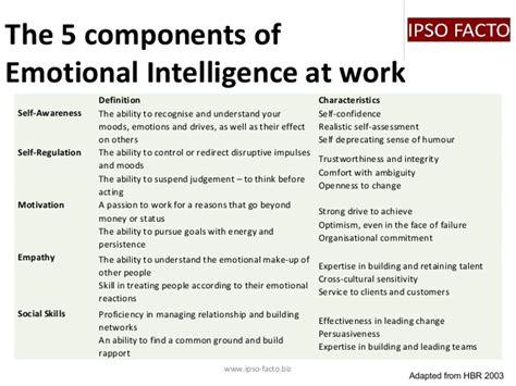 Emotional Intelligence At Work emotional intelligence