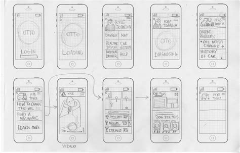 layout drawing app reason for wireframe to design a mobile app