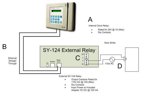 electric strike wiring diagram electric strike power