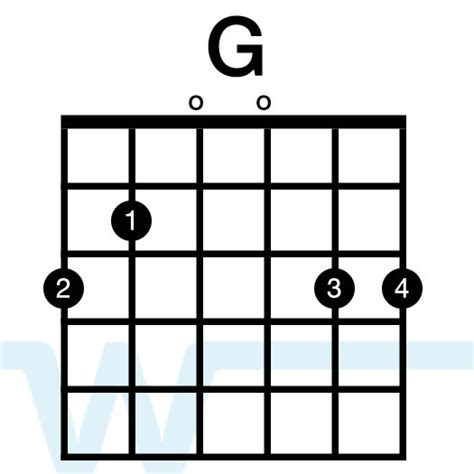 note g how to play chords in the key of d on guitar worship