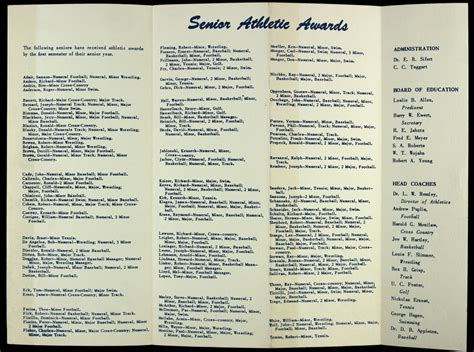 athletic banquet program template nitschke personal proviso high school athletic banquet