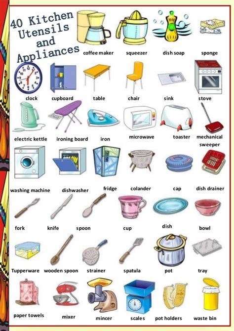Kitchen Furniture Names find 40 kitchen utensils and appliances
