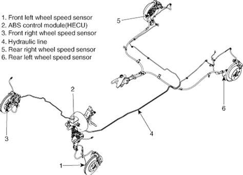 Repair Guides Anti Lock Brake System Wheel Speed