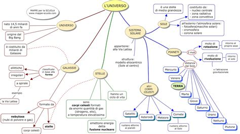 l universo e la vita scienze della terra mappe per la scuola l universo
