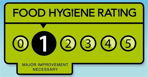 s day rating uk which pubs a one food hygiene rating in kirklees