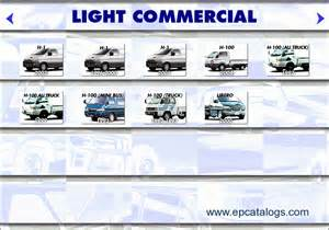 Hyundai Tucson Parts Catalog Hyundai Microcat 2016 Parts Catalog Spare Parts Catalog