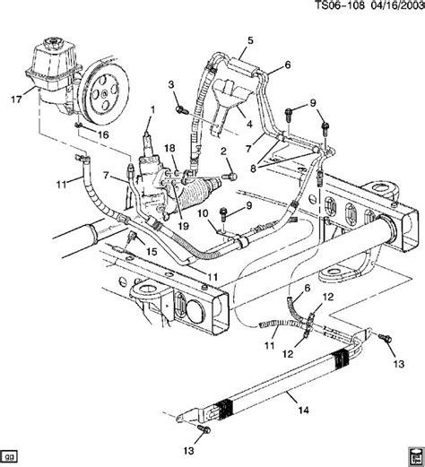 chevy power steering diagram chevrolet trailblazer 2005 wiring schematics get free