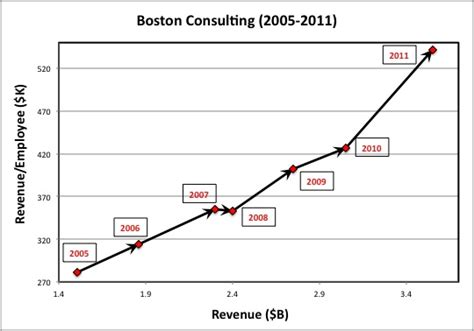 Boston Mba Class Size by Financial Statements Graziadio Business Review