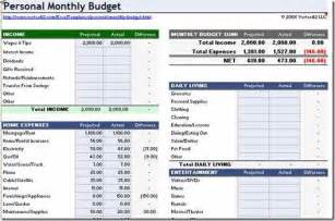 Spreadsheet For Budget 10 Free Household Budget Spreadsheets