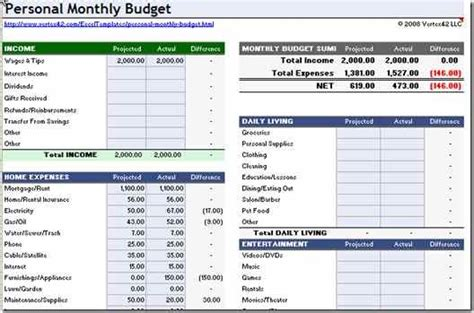 Household Budgeting Spreadsheet by 10 Free Household Budget Spreadsheets