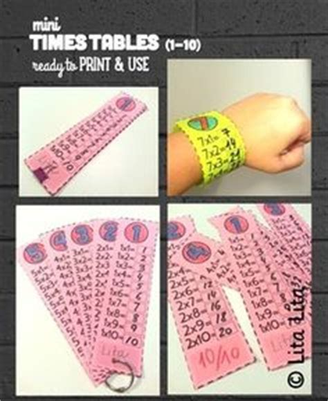 printable mini multiplication charts matematik by schytte on pinterest multiplication