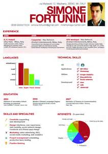 visual resume template visual resume quaid mlis