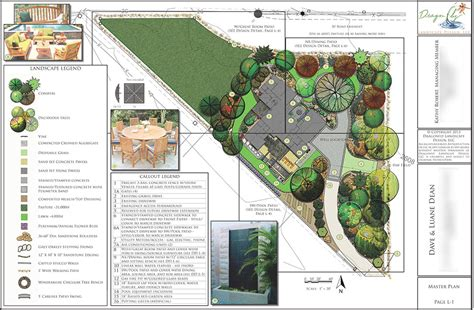 portfolio landscape layout portfolio dragonfly landscape design boise idaho