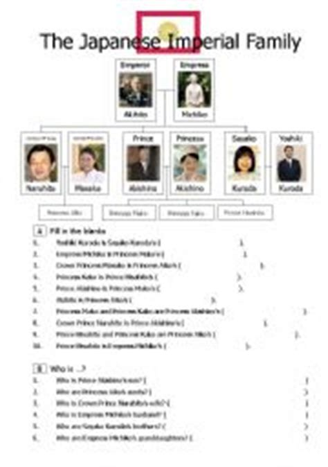 the japanese imperial family family vocab