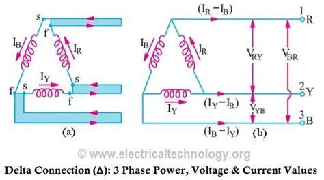 m 225 s de 1000 ideas sobre ingenier 237 a el 233 ctrica en electr 243 nica cableado el 233 ctrico y