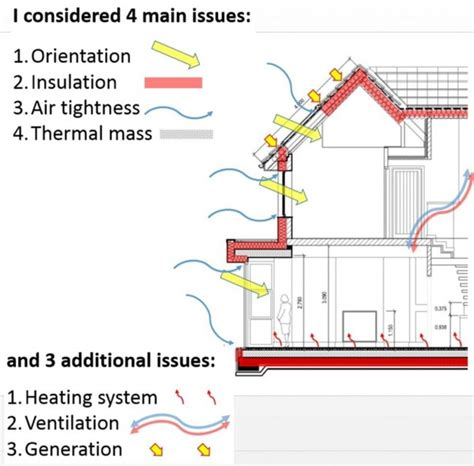 most efficient way to heat a house best way to heat a house heater system for home ductless heating and cooling systems