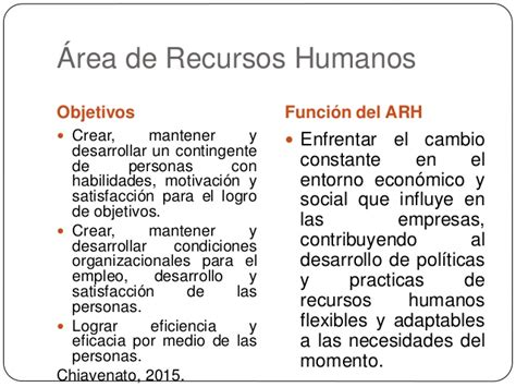 porcentaje general que corresponda en funcin de los aos cotizados generalidades de recursos humanos