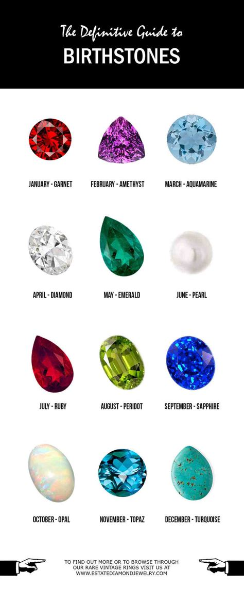 monthly birthstone colors birthstones for each month estate jewelry