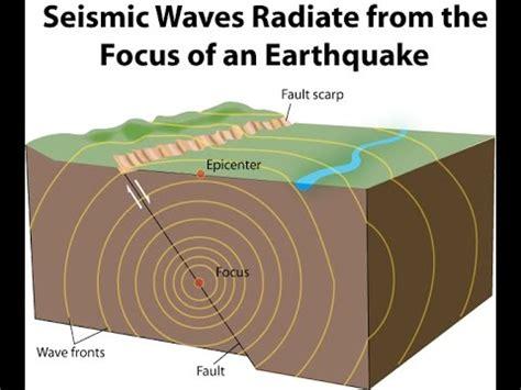 earthquake upsc g20 earthquakes upsc ias causes mechanism etc youtube