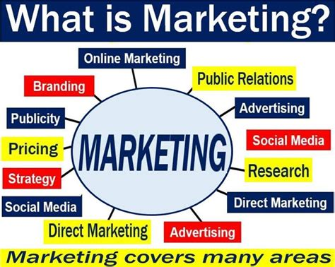 marketing plan definition bepatient221017 com marketing definition and meaning market business news