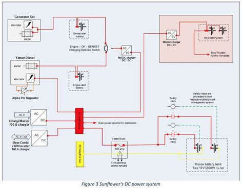 Ansul System Typical Wiring Diagram Alpine Stereo Wiring