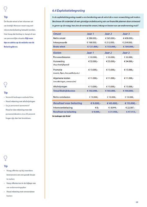 Motivatiebrief Detailhandel Voorbeeld Voorbeeld Cv 2018 ondernemingsplan horeca voorbeeld cv 2018