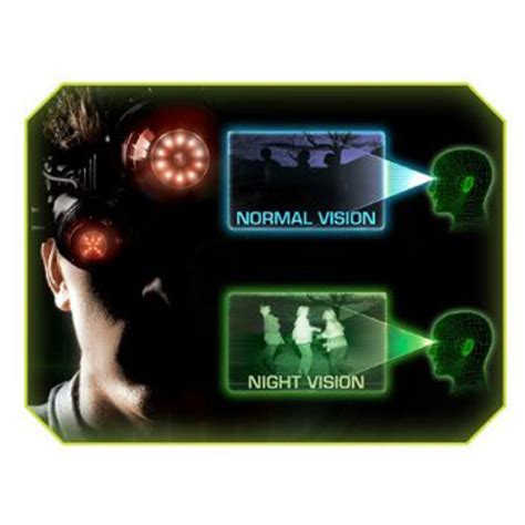 eyeclops night vision goggles review tuvie