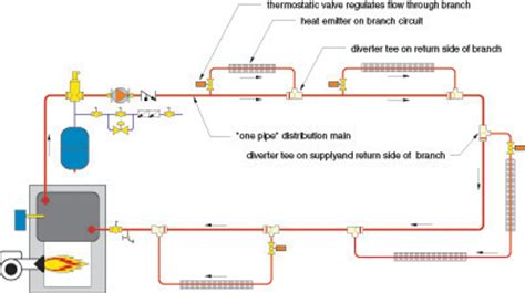 runtal piping diagram a simulation model for diverter systems