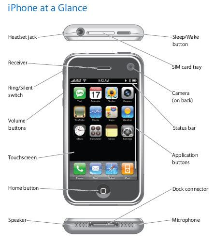 apple posts iphone user guide here s feature diagram with arrows toc zdnet