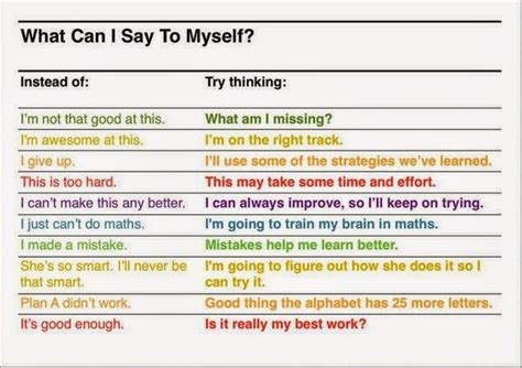 i can t do that yet growth mindset books nerdy nerdy nerdy when students say quot i can t do it quot