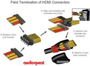 repairing a damaged hdmi cable 187 hdmi cable lock by hdezlock