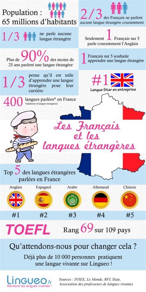 language fr recrutement les avantages de ma 238 triser l anglais