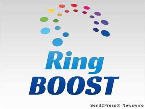 Vanity 800 Number Search by Ringboost New Vanity Phone Numbers Provide Marketing Real