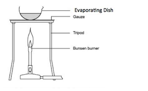 design lab rate of evaporation image gallery evaporation diagram