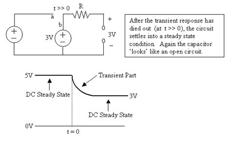 energy stored in inductor in steady state capacitors and inductors steady state 28 images find the energy stored in each capacitor and
