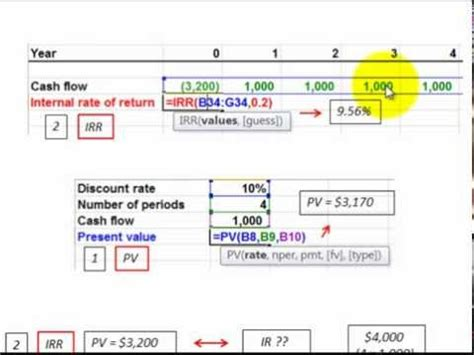 present and future value proofs excel cfo