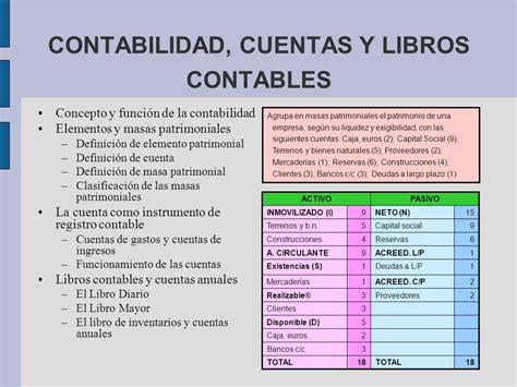 contabilidad cuentas y libros contables ppt descargar