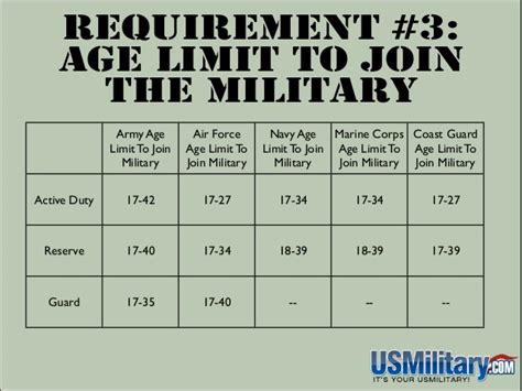Can You Join The Army Reserves With A Criminal Record Are You Ready For Entrance Requirements