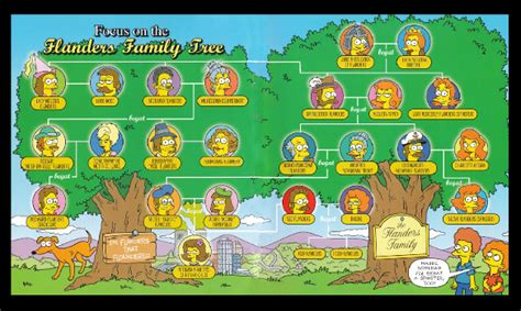 ppt templates free download family 8 powerpoint family tree templates pdf doc ppt xls