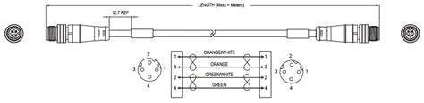 profinet wiring diagram ethernet wiring diagram wiring