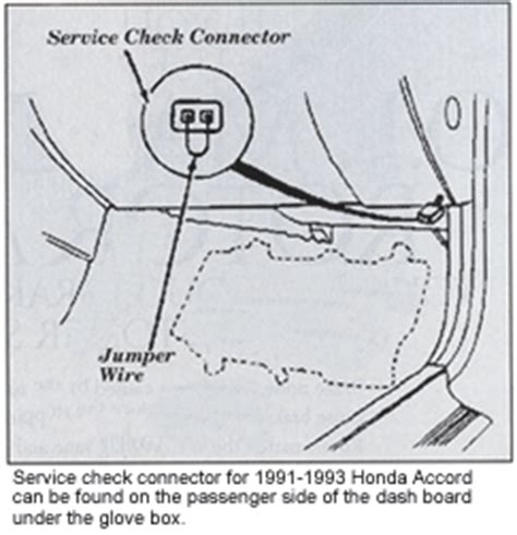 on board diagnostic system 1995 honda odyssey parking system honda acura antilock brakes