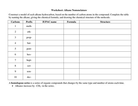 Organic Chemistry Worksheet by Hydrocarbon Nomenclature Worksheet Alkane Nomenclature