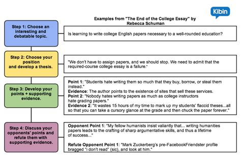 Structure Of An Argumentative Essay by Image Gallery One Sided Argumentative Essay Structure