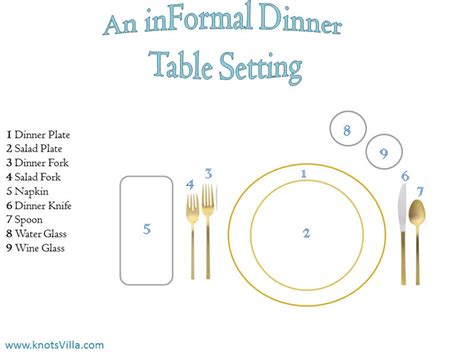 How To Set A Table For Dinner by How To Set Your Dinner Table