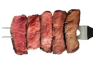 steak color how to simply cook and check steak for doneness thebrotalk