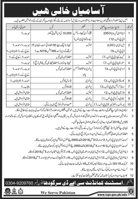ispr pakistan jobs 2015 pak army latest for security supervisor ispr pak army jobs in sargodha base punjab pakistan new