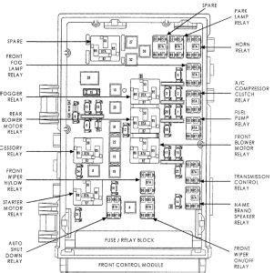 fuse box dodge grand caravan 2005 fuse automotive wiring