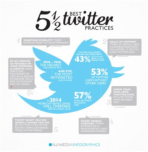 best software to make tutorial videos twitter infographic